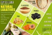ده ماده غذایی که مسهل طبیعی هستند