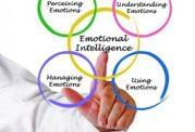 نقش احساسات در بهره وری درمحیط کاری