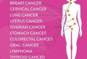 توصیه به خانم ها در زمینه سرطان ها