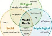 به دست آوردن سلامت روانی و اجتماعی