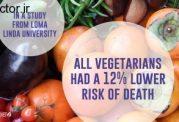 میوه ها و سبزیجات و تاثیرات مفید آنان