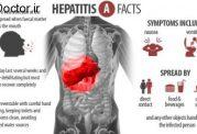 علائم مهم ابتلا به هپاتیت