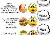 خلق و خو با خورد و خوراک در ارتباط است!