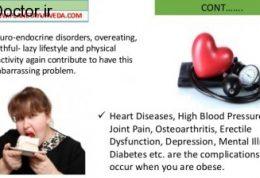فشار خون بالا و پرخوری