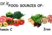 اهمیت مصرف ویتامین سی در کنار آهن