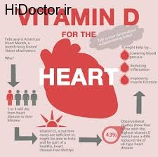 لزوم دریافت ویتامین دی بخاطر قلب