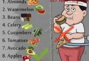 خوراکی های کوچک کننده شکم