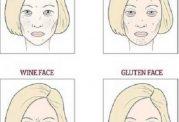 حالتهای مختلف چهره ناشی از تغذیه