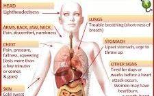 مشاهده اختلالات قلبی با این عوامل