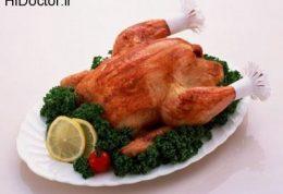 انواع قسمتهای مرغ را می توان مصرف کرد؟