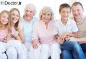 اثرگذاری محیط خانواده بر رفتار فرزندان در جامعه