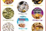 غذاهایی برای درمان کم خونی