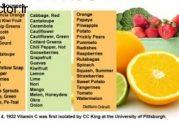 میوه درمانی علیه آنفولانزا
