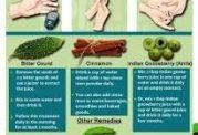 توصیه طب سنتی برای امراض قندی