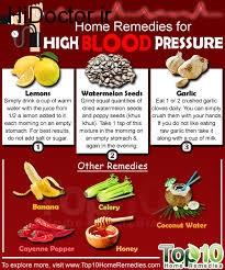مقابله با مشکلات مربوط به فشار خون