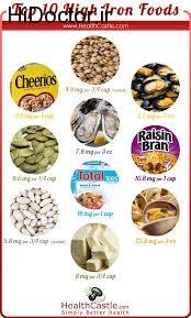 برخی مواد خوراکی غیر گوشتی حاوی آهن