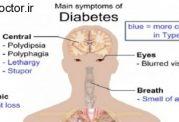 دیابتی ها و پیشگیری از بروز استرس و اضطراب