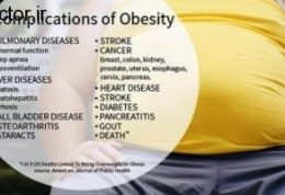 چاقی و بیماری های مهلک آن