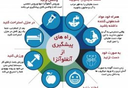 آنفولانزا و توصیه ها و هشدارهای مهم