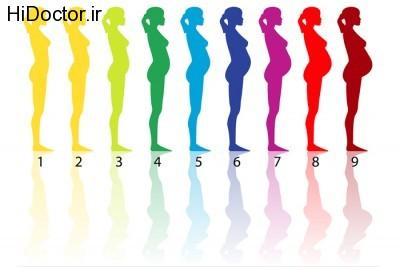 خانم های باردار و این تغییرات نگران کننده