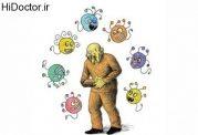 مقابله با عوارض مسمومیت غذایی