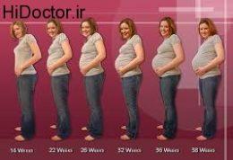 همه تغییرات و مشکلات خانم های حامله