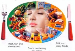 کمک به سلامت پوست با برخی مواد غذایی