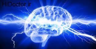 بررسی و چگونگی نظریه های روان شناسی