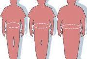سرطان های زیاد با چاقی