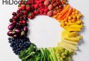 نقش مهم  میوه و ترکیبات  آن نقش بر سلامت انسان
