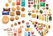 فواید متنوع بودن برنامه غذایی