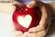 نخوردن صبحانه و مشکلات قلبی