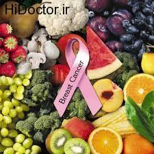 مواد خوراکی مضر برای ابتلا به سرطان