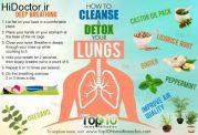 رفع مشکلات تنفسی و این خوراکی ها
