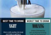قواعد نوشیدن شیر