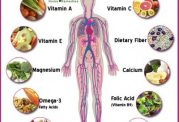 نیاز بدن به این املاح و ویتامین ها