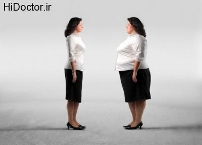 مبتلایان به چاقی در دنیا