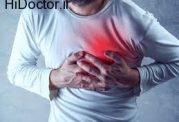قفسه سینه و اختلال در آن