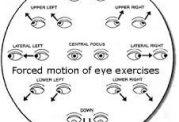 آموزش ورزش دادن چشم