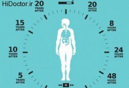 همه دگرگونی های بدن پس از ترک سیگار