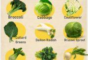 تنظیم هورمون ها با این سبزیجات