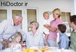 منظور از تعاملات خانواده چیست