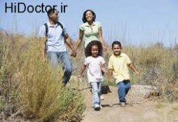 تاثیر برون سیستم  بررفتار کودک