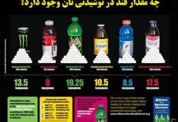 بررسی میزان قند نوشیدنی های پرمصرف