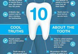 مراقبت های لازم و ضروری از دهان و دندان