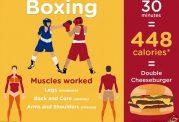 برای کالری سوزی ناشی از فست فود چه نوع ورزش هایی مناسب ترند