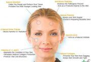 بررسی مشکلات پوستی و پیر پوستی با این تست