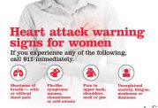 مراقبت های مهم برای سکته قلبی در زنان