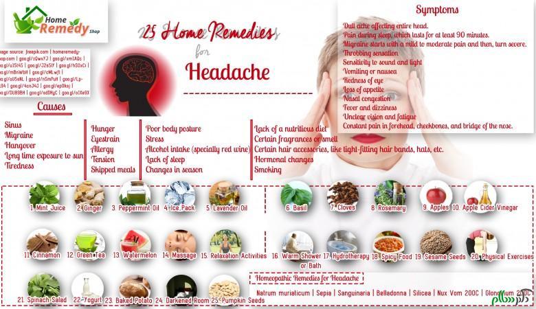 درمان سردرد با خوردنی های مفید