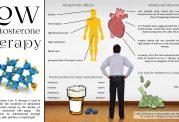 تستوسترون و عوارض کاهش آن در بدن